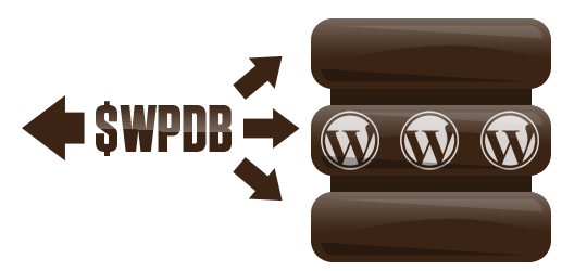 Access WordPress Database